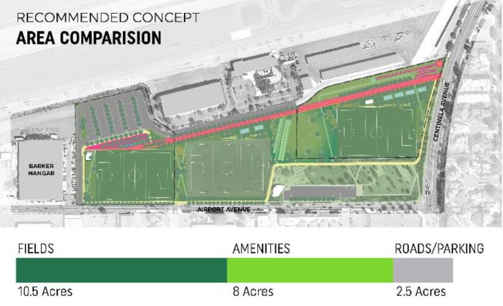 conceptplan